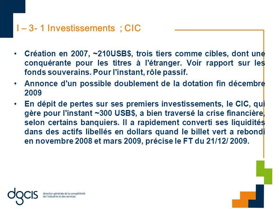 I – 3- 1 Investissements ; CIC Création en 2007, ~210USB$, trois tiers comme cibles, dont une conquérante pour les titres à l'étranger. Voir rapport s