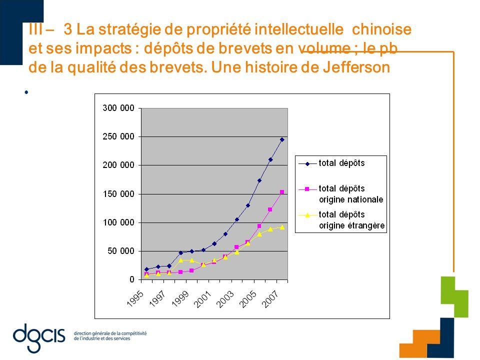 III – 3 La stratégie de propriété intellectuelle chinoise et ses impacts : dépôts de brevets en volume ; le pb de la qualité des brevets. Une histoire