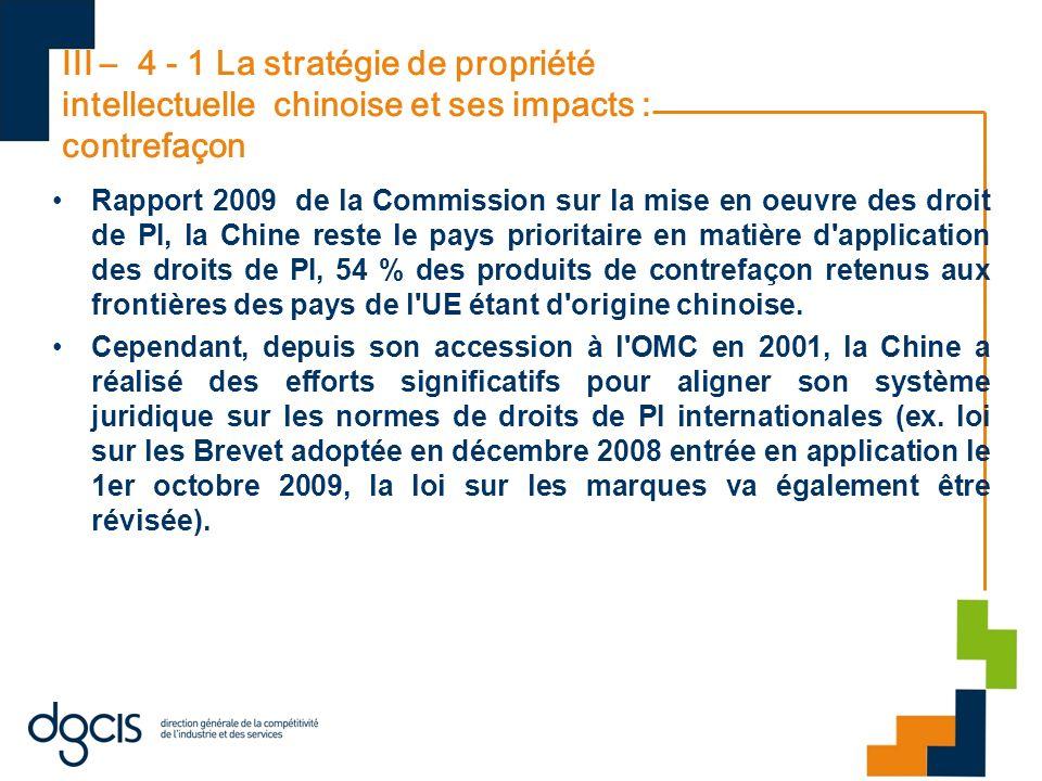 III – 4 - 1 La stratégie de propriété intellectuelle chinoise et ses impacts : contrefaçon Rapport 2009 de la Commission sur la mise en oeuvre des dro