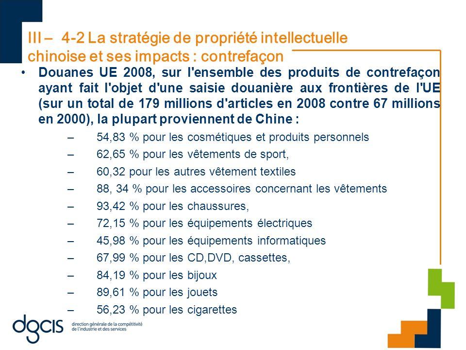 III – 4-2 La stratégie de propriété intellectuelle chinoise et ses impacts : contrefaçon Douanes UE 2008, sur l'ensemble des produits de contrefaçon a
