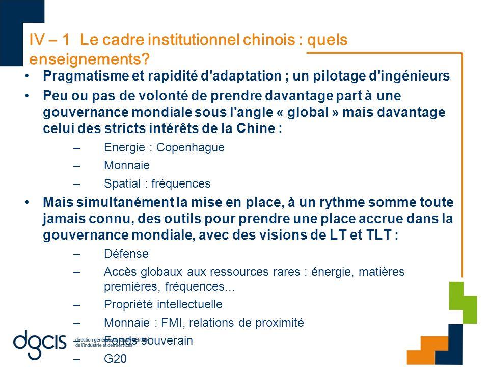 IV – 1 Le cadre institutionnel chinois : quels enseignements? Pragmatisme et rapidité d'adaptation ; un pilotage d'ingénieurs Peu ou pas de volonté de
