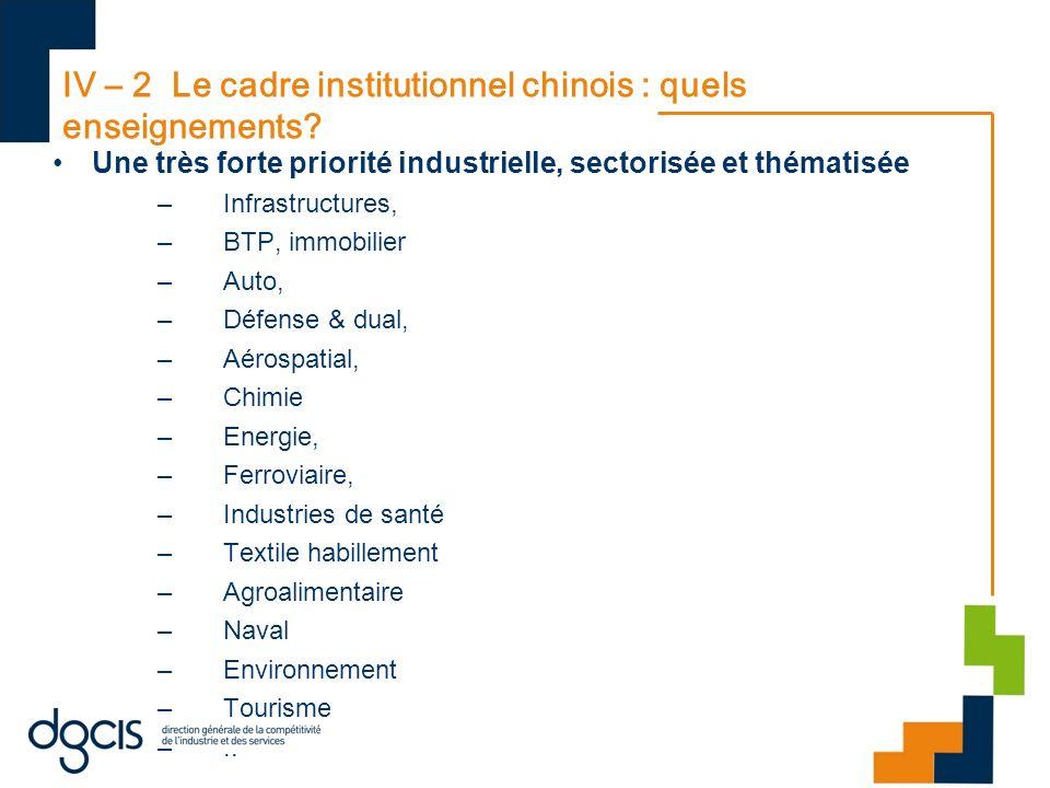 IV – 2 Le cadre institutionnel chinois : quels enseignements? Une très forte priorité industrielle, sectorisée et thématisée –Infrastructures, –BTP, i