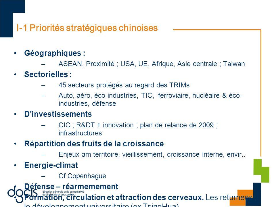 III – 4-3 La stratégie de propriété intellectuelle chinoise et ses impacts : contrefaçon Coopération technique et législative UE/RPC sur PI renforcée.