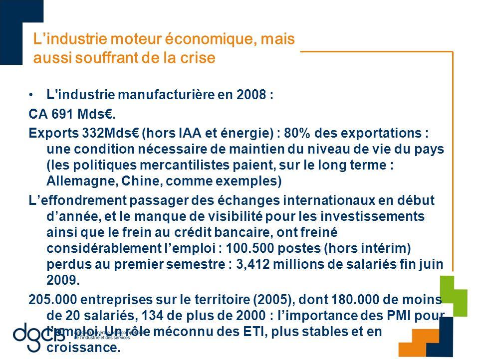 Lindustrie moteur économique, mais aussi souffrant de la crise L'industrie manufacturière en 2008 : CA 691 Mds. Exports 332Mds (hors IAA et énergie) :
