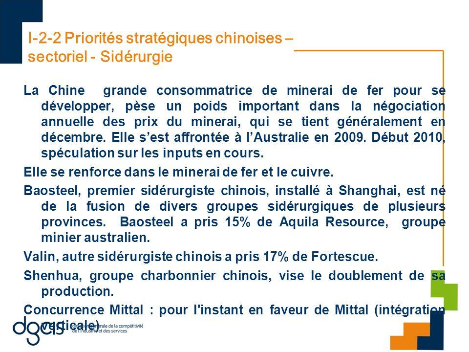 I-2-2 Priorités stratégiques chinoises – sectoriel - Sidérurgie La Chine grande consommatrice de minerai de fer pour se développer, pèse un poids impo