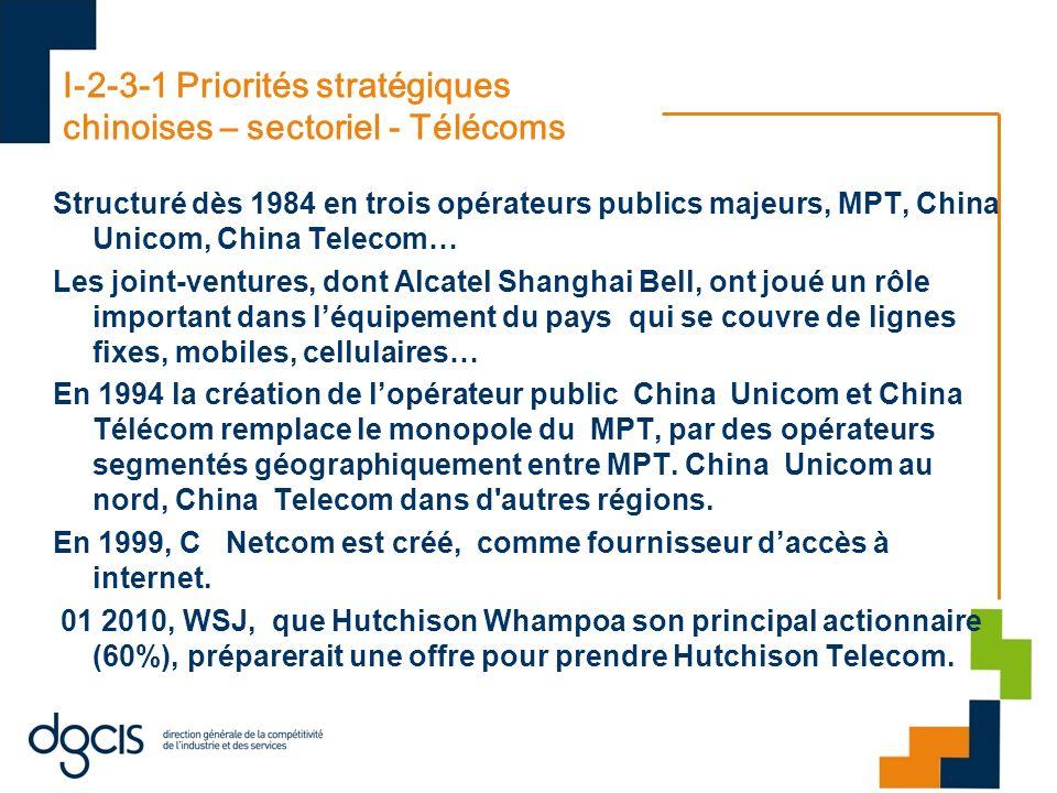I-2-3-1 Priorités stratégiques chinoises – sectoriel - Télécoms Structuré dès 1984 en trois opérateurs publics majeurs, MPT, China Unicom, China Telec
