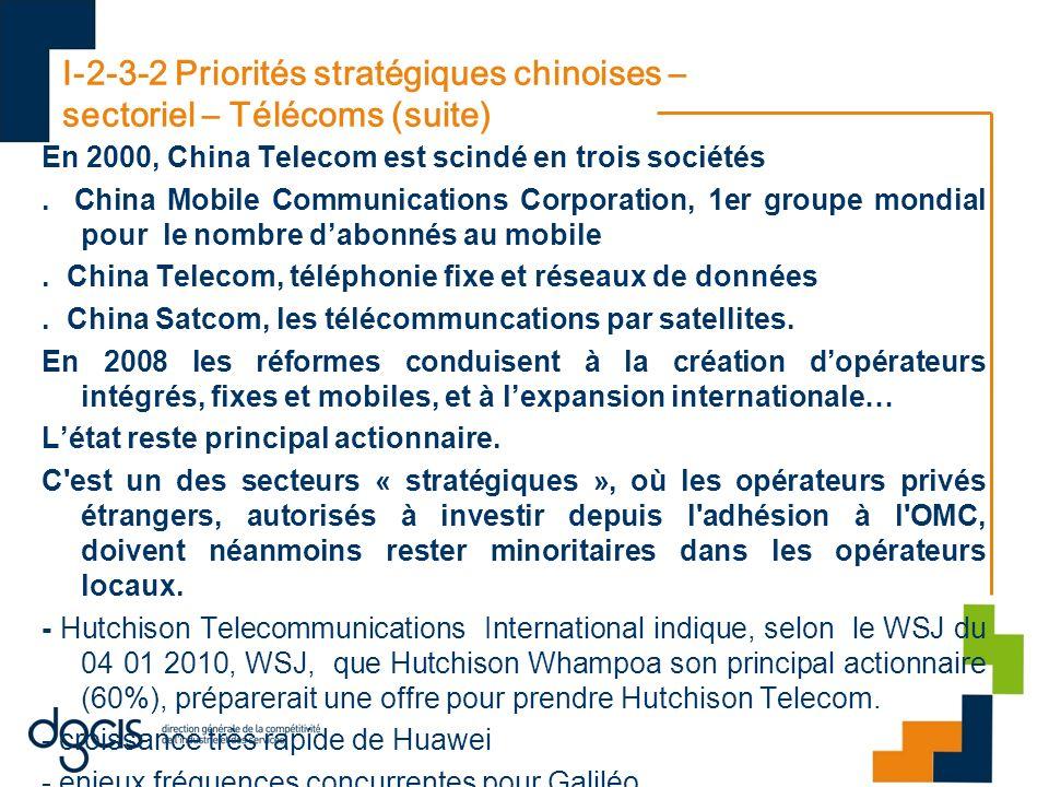 I-2-3-2 Priorités stratégiques chinoises – sectoriel – Télécoms (suite) En 2000, China Telecom est scindé en trois sociétés. China Mobile Communicatio