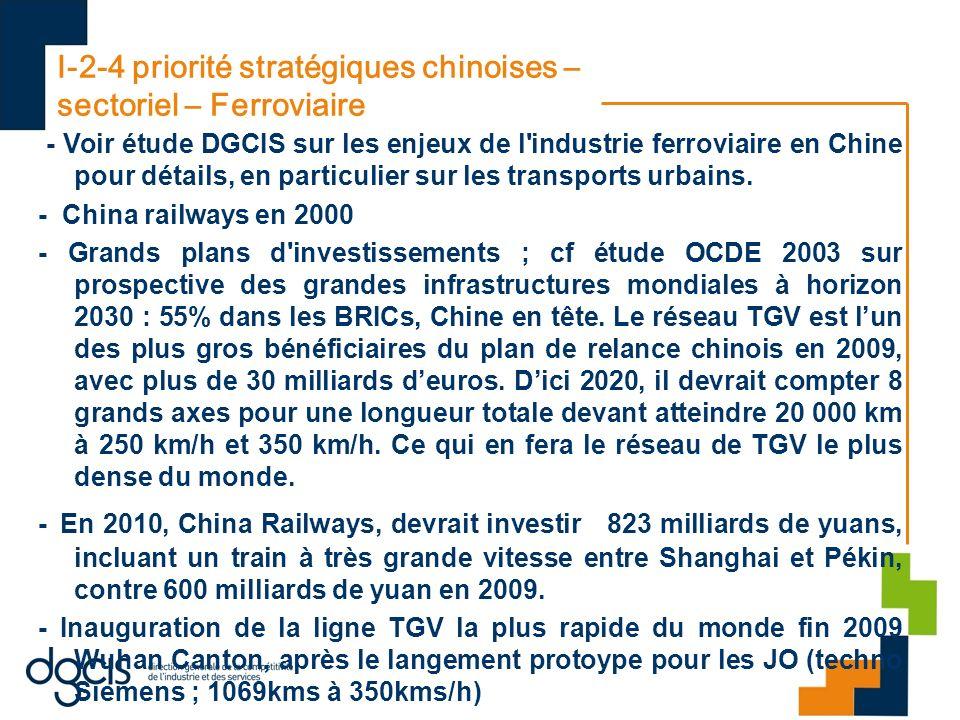 I-2-4 priorité stratégiques chinoises – sectoriel – Ferroviaire - Voir étude DGCIS sur les enjeux de l'industrie ferroviaire en Chine pour détails, en