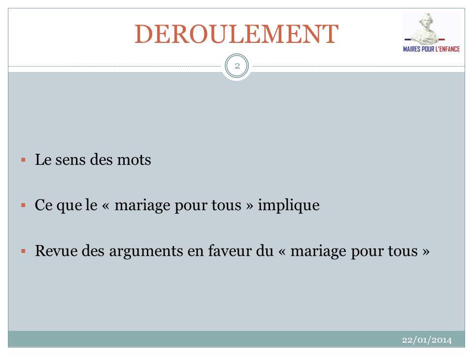 MARIAGE 22/01/2014 3 LE SENS DES MOTS DISCRIMINATION ADOPTION PLENIERE HOMOPHOBIE EGALITE PMA HOMOPARENTALITÉ PARENTS