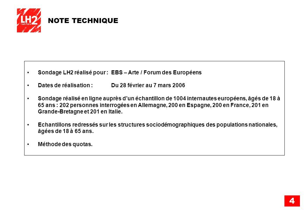 4 NOTE TECHNIQUE Sondage LH2 réalisé pour : EBS – Arte / Forum des Européens Dates de réalisation : Du 28 février au 7 mars 2006 Sondage réalisé en li