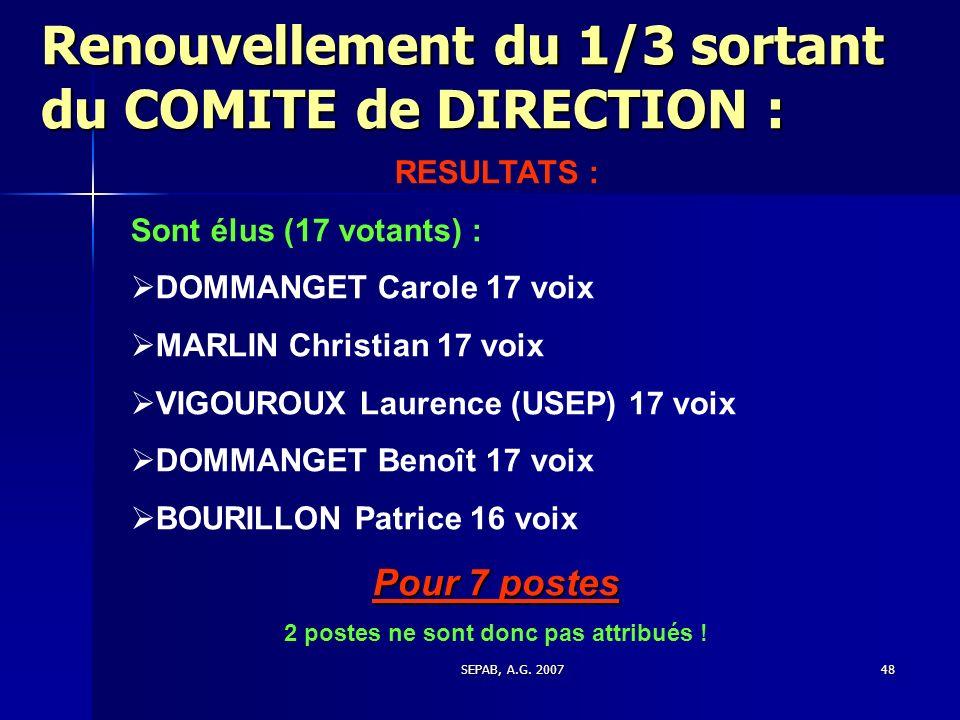 SEPAB, A.G. 200747 > VOTE Elections au Comité de Direction
