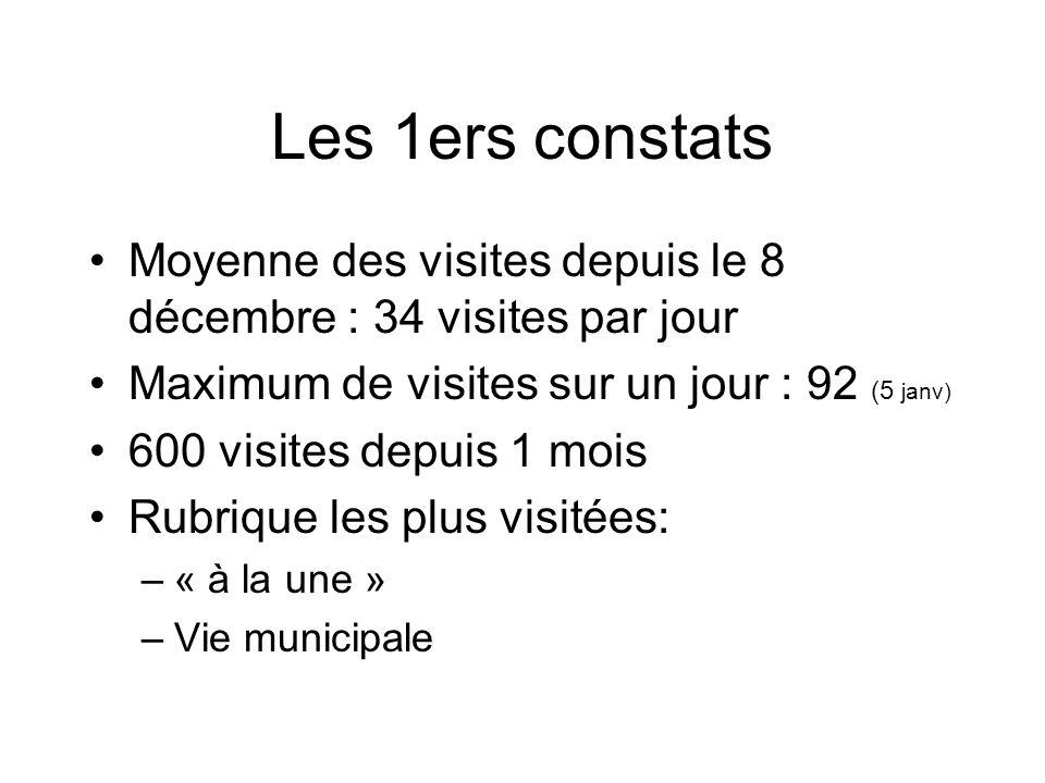 Les 1ers constats Moyenne des visites depuis le 8 décembre : 34 visites par jour Maximum de visites sur un jour : 92 (5 janv) 600 visites depuis 1 moi