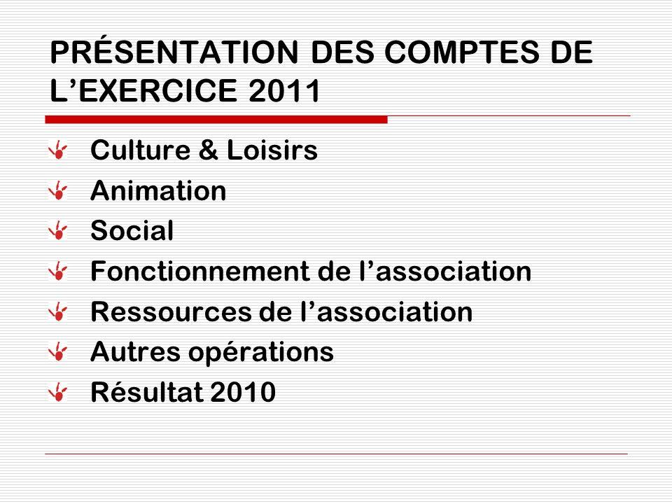 PRÉSENTATION DES COMPTES DE LEXERCICE 2011 Culture & Loisirs Animation Social Fonctionnement de lassociation Ressources de lassociation Autres opérations Résultat 2010