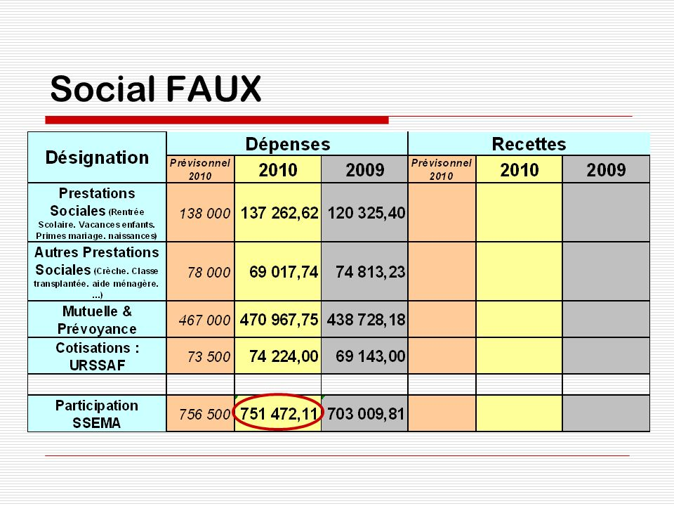 Social FAUX