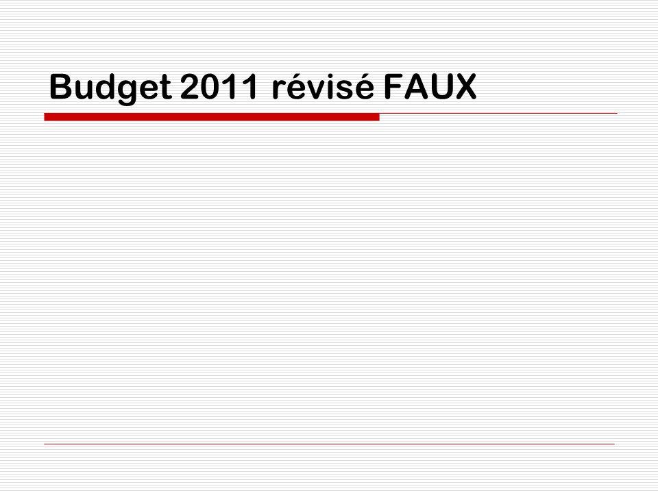 Budget 2011 révisé FAUX