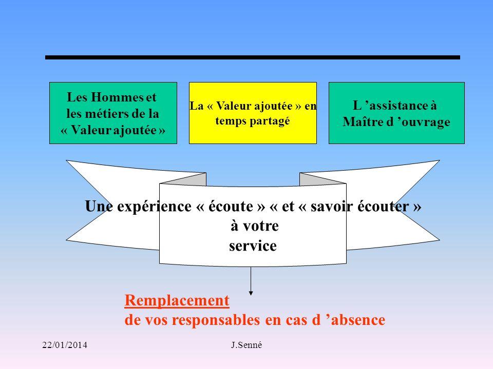 Les Hommes et les métiers de la « Valeur ajoutée » La « Valeur ajoutée » en temps partagé L assistance à Maître d ouvrage Une expérience « écoute » «