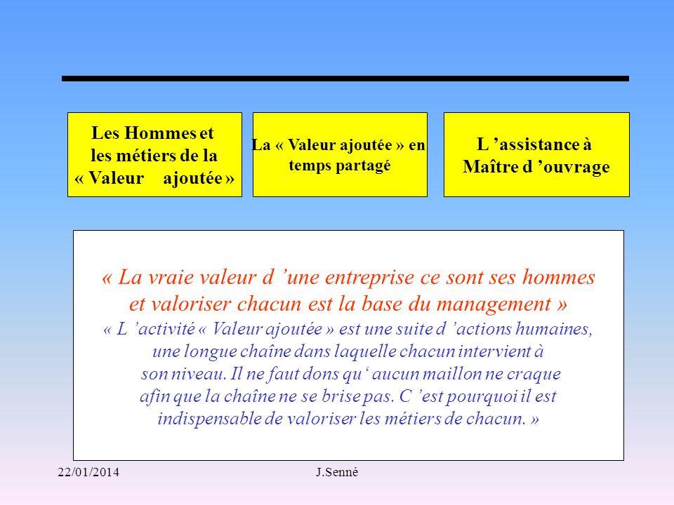 Les Hommes et les métiers de la « Valeur ajoutée » La « Valeur ajoutée » en temps partagé L assistance à Maître d ouvrage « La vraie valeur d une entr