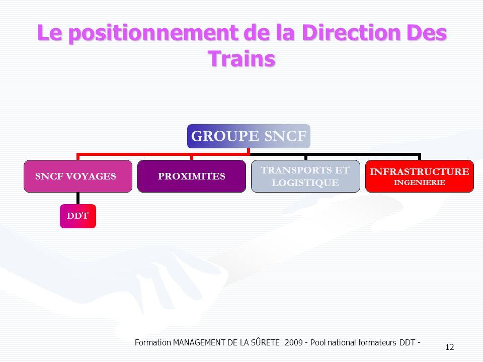 Formation MANAGEMENT DE LA SÛRETE 2009 - Pool national formateurs DDT - 12 Le positionnement de la Direction Des Trains GROUPE SNCF SNCF VOYAGES DDT P