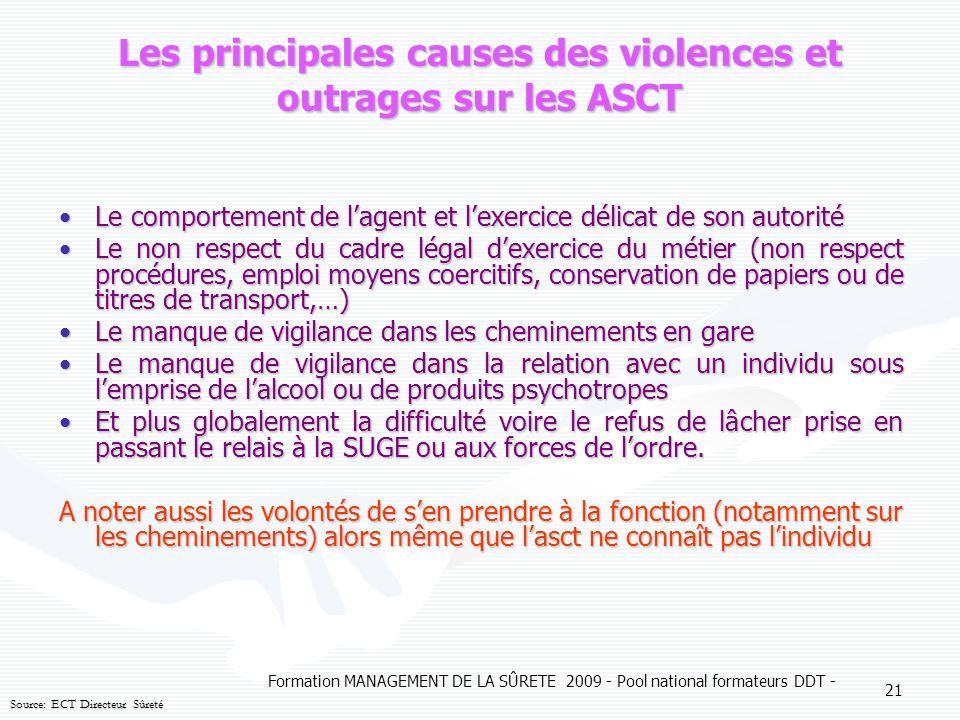 Formation MANAGEMENT DE LA SÛRETE 2009 - Pool national formateurs DDT - 21 Les principales causes des violences et outrages sur les ASCT Le comporteme