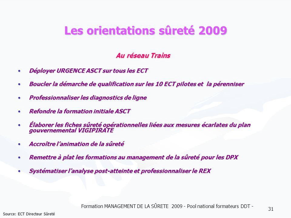 Formation MANAGEMENT DE LA SÛRETE 2009 - Pool national formateurs DDT - 31 Les orientations sûreté 2009 Au réseau Trains Déployer URGENCE ASCT sur tou