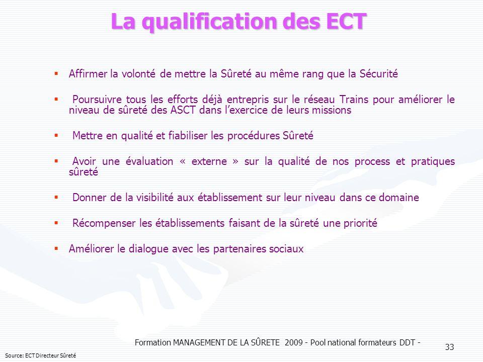 Formation MANAGEMENT DE LA SÛRETE 2009 - Pool national formateurs DDT - 33 La qualification des ECT Affirmer la volonté de mettre la Sûreté au même ra