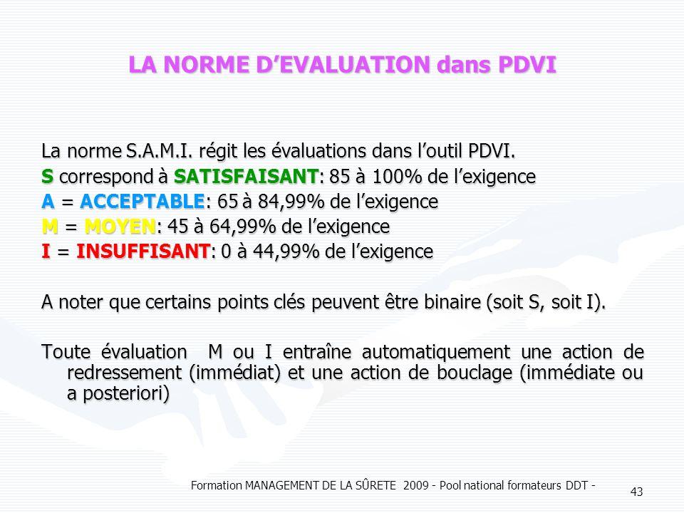 Formation MANAGEMENT DE LA SÛRETE 2009 - Pool national formateurs DDT - 43 LA NORME DEVALUATION dans PDVI La norme S.A.M.I. régit les évaluations dans