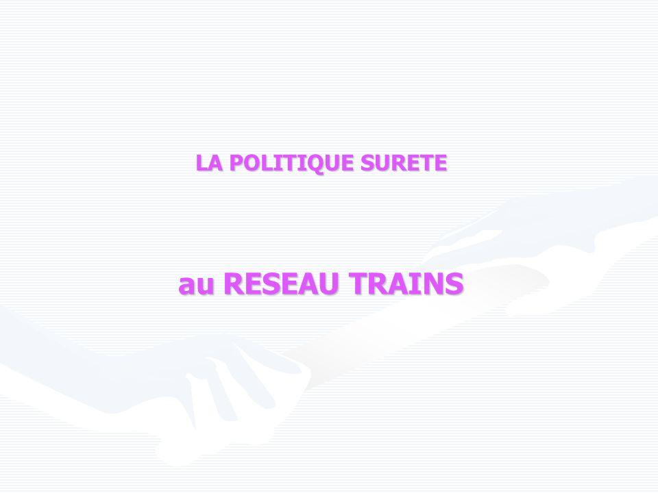 LA POLITIQUE SURETE au RESEAU TRAINS