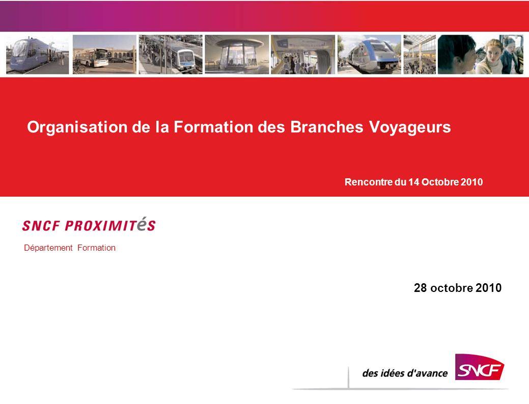 Surtitre – rubrique… Organisation de la Formation des Branches Voyageurs 28 octobre 2010 Département Formation Rencontre du 14 Octobre 2010