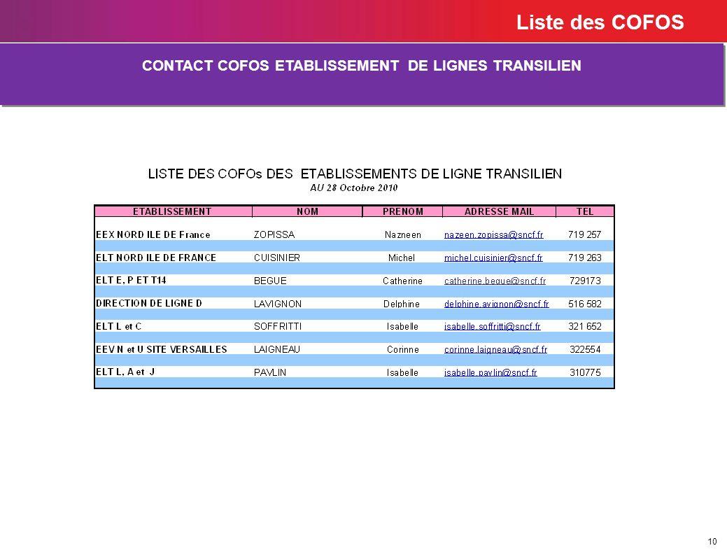 10 Liste des COFOS CONTACT COFOS ETABLISSEMENT DE LIGNES TRANSILIEN