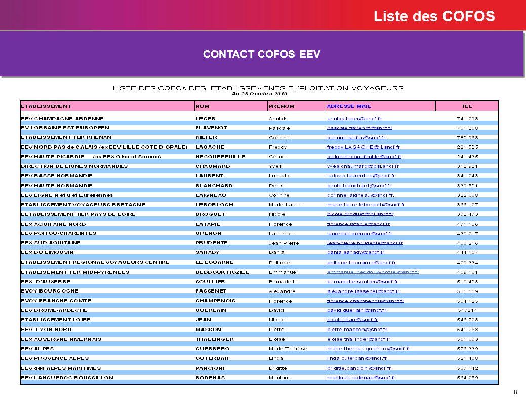 8 Liste des COFOS CONTACT COFOS EEV