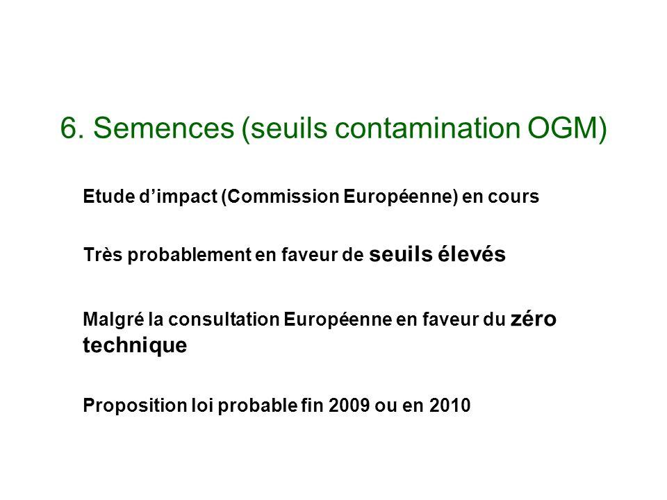 6. Semences (seuils contamination OGM) Etude dimpact (Commission Européenne) en cours Très probablement en faveur de seuils élevés Malgré la consultat