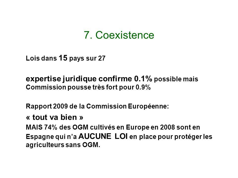 7. Coexistence Lois dans 15 pays sur 27 expertise juridique confirme 0.1% possible mais Commission pousse très fort pour 0.9% Rapport 2009 de la Commi