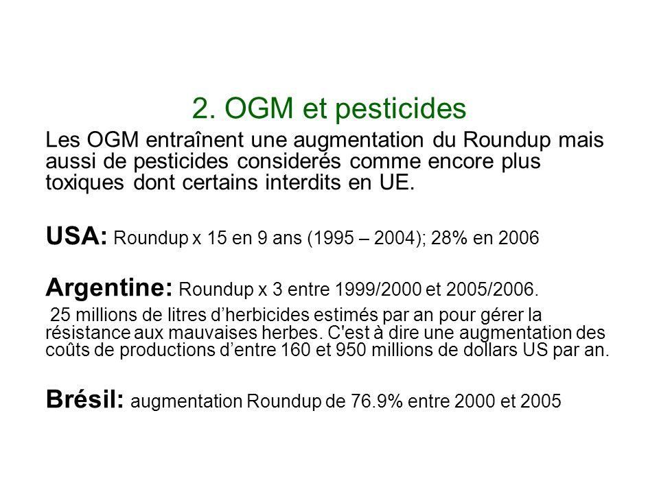 2. OGM et pesticides Les OGM entraînent une augmentation du Roundup mais aussi de pesticides considerés comme encore plus toxiques dont certains inter