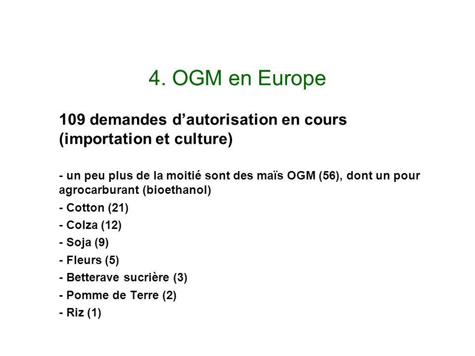 4. OGM en Europe 109 demandes dautorisation en cours (importation et culture) - un peu plus de la moitié sont des maïs OGM (56), dont un pour agrocarb