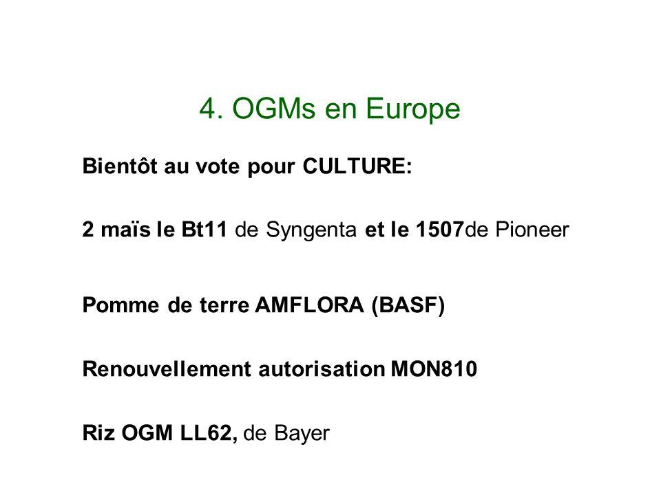 4. OGMs en Europe Bientôt au vote pour CULTURE: 2 maïs le Bt11 de Syngenta et le 1507de Pioneer BtTolerant au GLUFOSINATE (proposition dinterdiction e