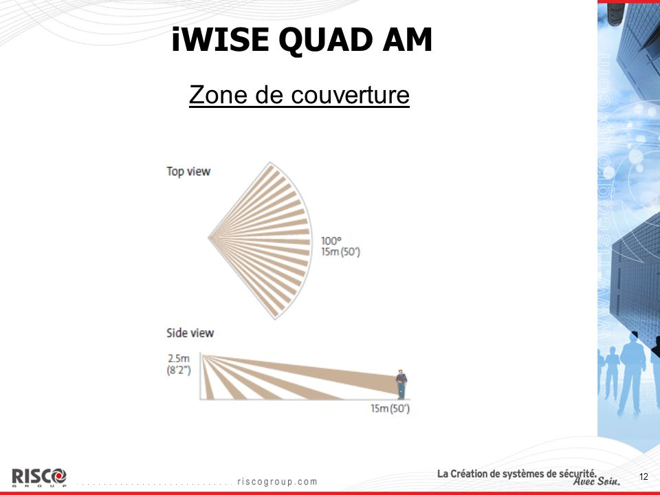 12 iWISE QUAD AM Zone de couverture