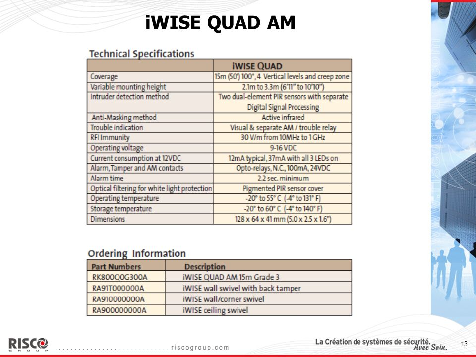 13 iWISE QUAD AM