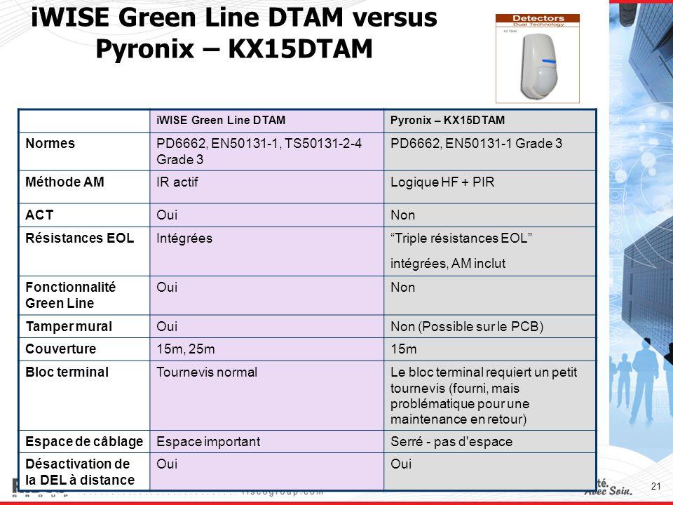 21 iWISE Green Line DTAM versus Pyronix – KX15DTAM iWISE Green Line DTAMPyronix – KX15DTAM NormesPD6662, EN50131-1, TS50131-2-4 Grade 3 PD6662, EN5013
