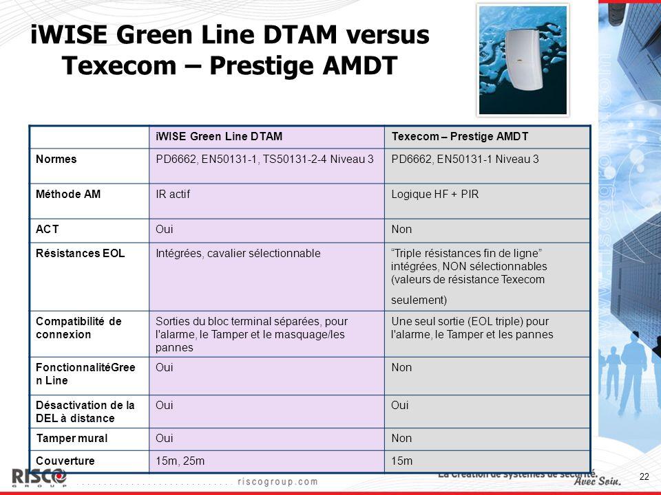 22 iWISE Green Line DTAM versus Texecom – Prestige AMDT iWISE Green Line DTAMTexecom – Prestige AMDT NormesPD6662, EN50131-1, TS50131-2-4 Niveau 3PD66