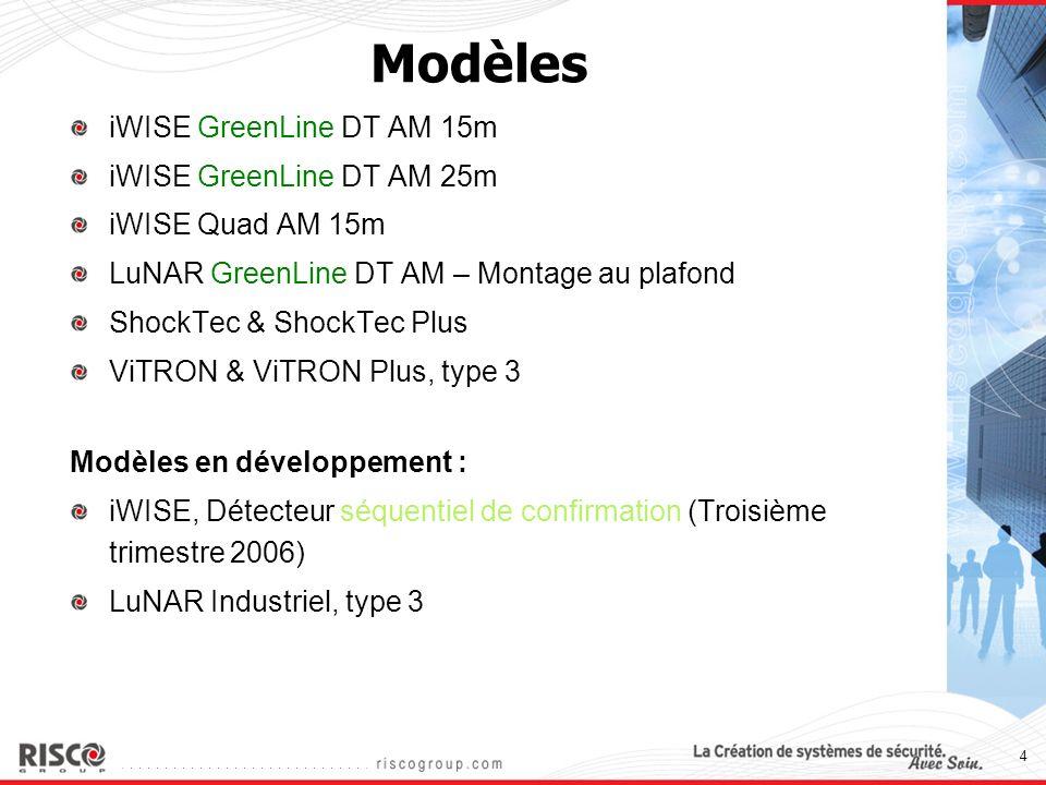 15 LuNAR GreenLine DT AM Zone de couverture Informations de commande RK150DTG3xxA