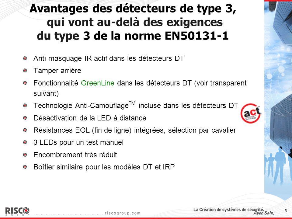 5 Avantages des détecteurs de type 3, qui vont au-delà des exigences du type 3 de la norme EN50131-1 Anti-masquage IR actif dans les détecteurs DT Tam