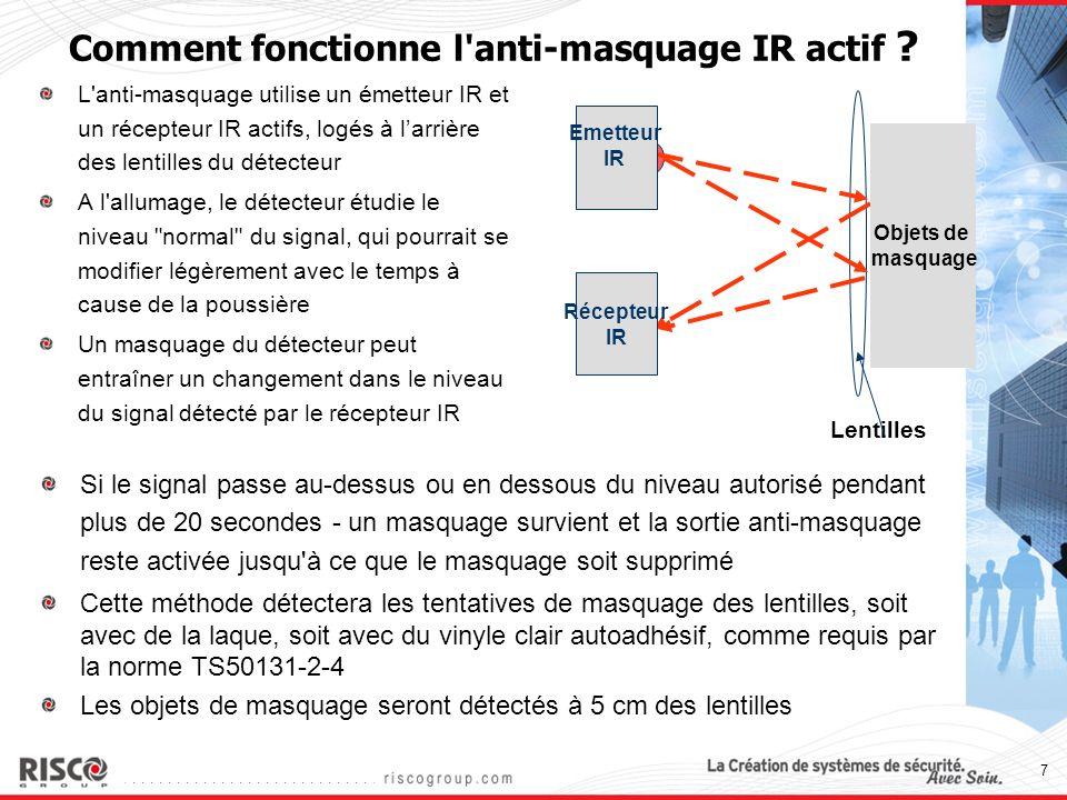 7 Comment fonctionne l'anti-masquage IR actif ? L'anti-masquage utilise un émetteur IR et un récepteur IR actifs, logés à larrière des lentilles du dé