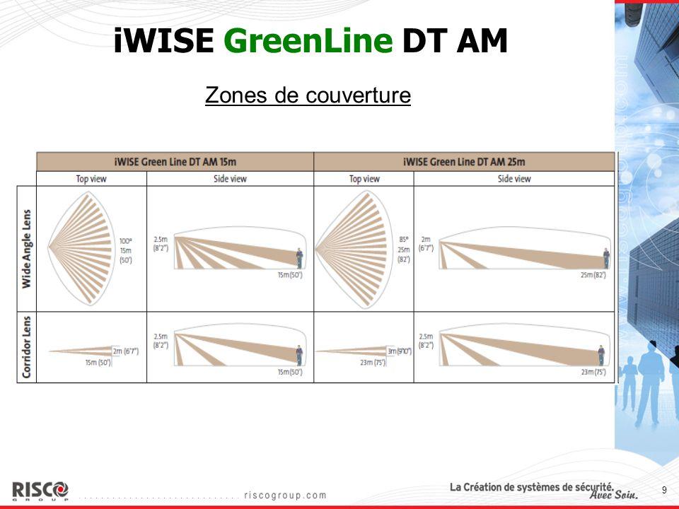 20 iWISE Green Line DTAM versus Bosch : DS950-A iWISE Green Line DTAMBosch: DS950-A NormesPD6662, EN50131-1, TS50131-2- 4 Niveau 3 PD6662, EN50131-1 Niveau 3 Méthode AMIR actifLogique HF + PIR ACTOuiNon Résistances EOL IntégréesNon Fonctionnalité Green Line OuiNon Tamper muralOuiNon Couverture15m, 25m15m, 21m Désactivation de la DEL à distance OuiNon