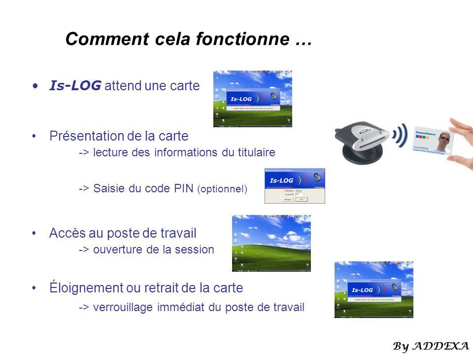 Comment cela fonctionne … Is-LOG attend une carte Présentation de la carte -> lecture des informations du titulaire -> Saisie du code PIN (optionnel)