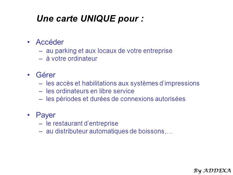 Une carte UNIQUE pour : Accéder –au parking et aux locaux de votre entreprise –à votre ordinateur Gérer –les accès et habilitations aux systèmes dimpr