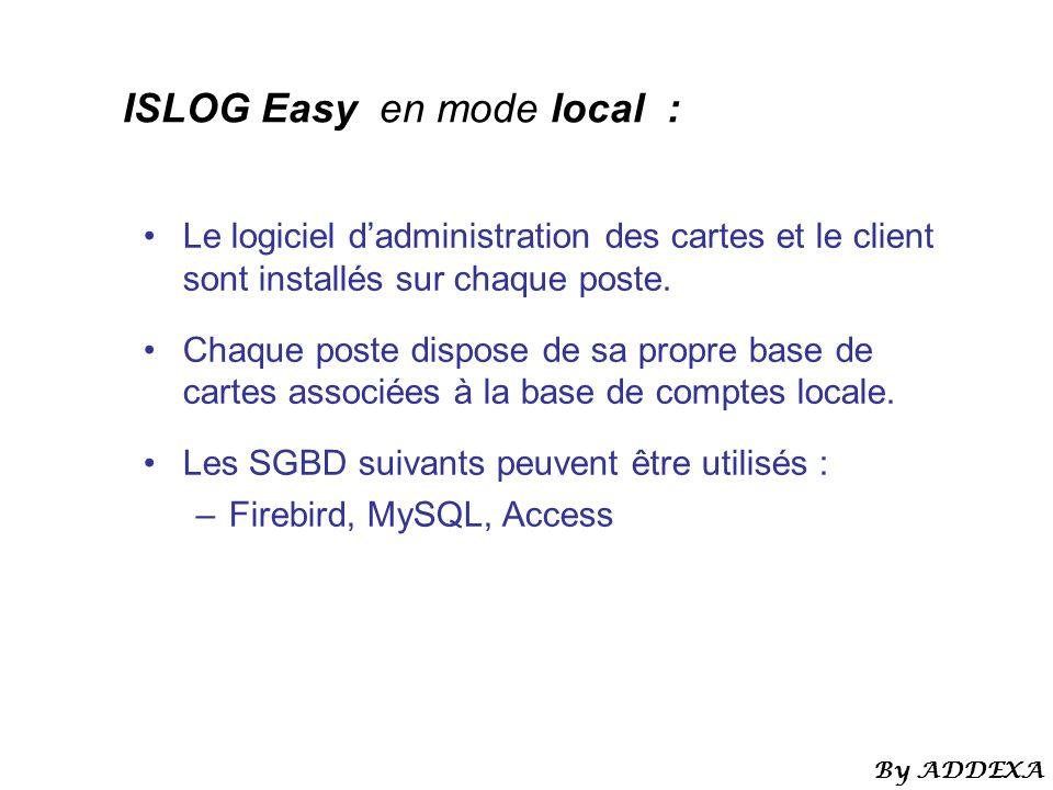 ISLOG Easy en mode local : Le logiciel dadministration des cartes et le client sont installés sur chaque poste. Chaque poste dispose de sa propre base