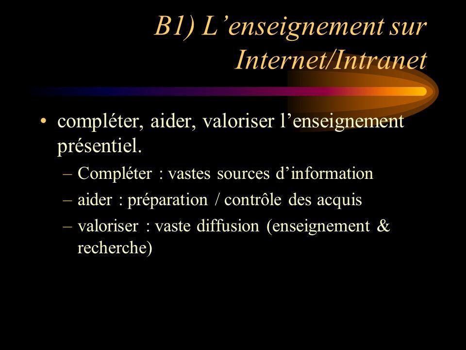 B1) Lenseignement sur Internet/Intranet compléter, aider, valoriser lenseignement présentiel. –Compléter : vastes sources dinformation –aider : prépar