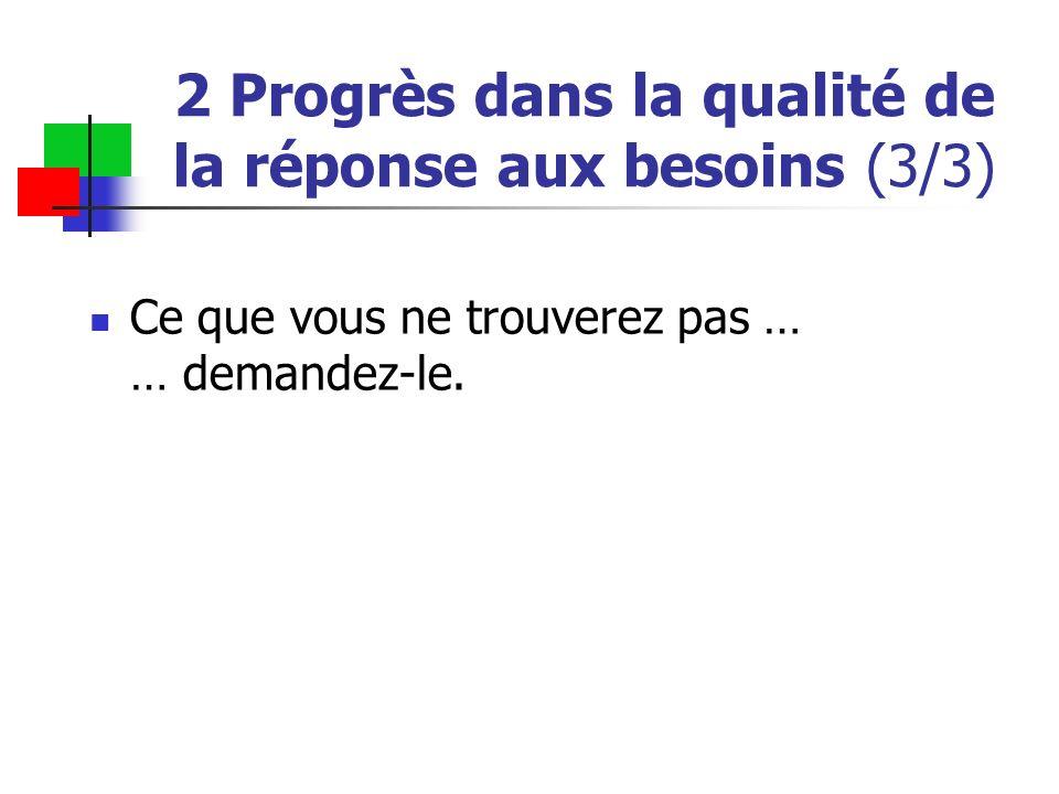 Ce que vous ne trouverez pas … … demandez-le. 2 Progrès dans la qualité de la réponse aux besoins (3/3)