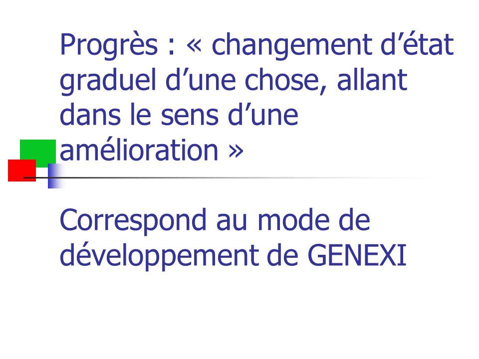 Progrès : « changement détat graduel dune chose, allant dans le sens dune amélioration » Correspond au mode de développement de GENEXI