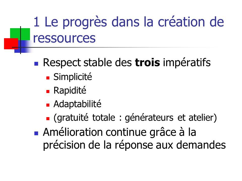 1 Le progrès dans la création de ressources Respect stable des trois impératifs Simplicité Rapidité Adaptabilité (gratuité totale : générateurs et ate